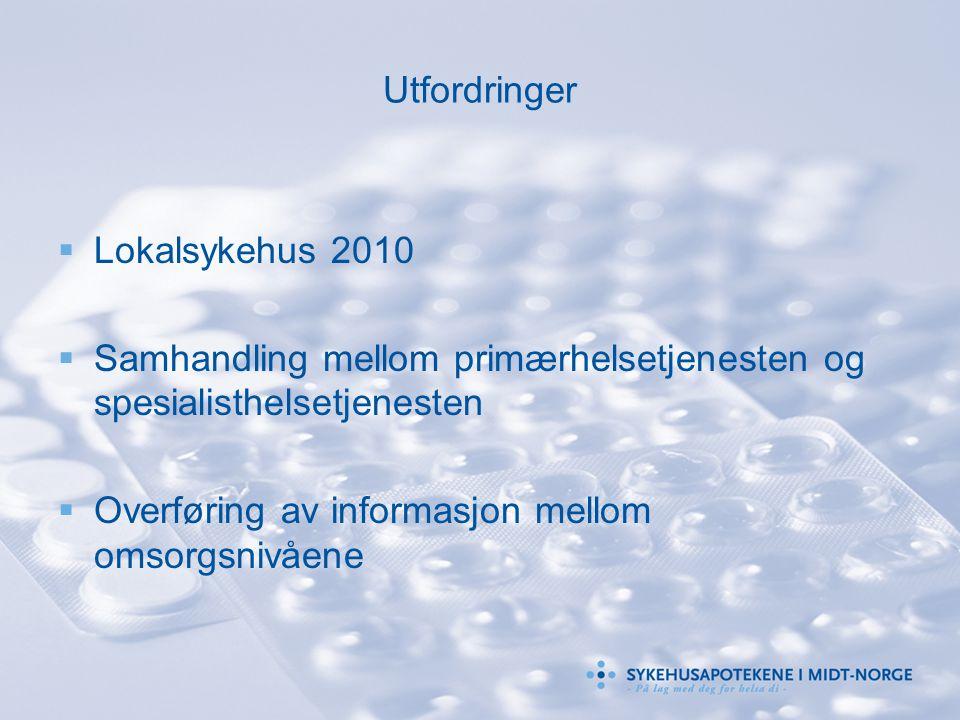 Utfordringer Lokalsykehus 2010. Samhandling mellom primærhelsetjenesten og spesialisthelsetjenesten.