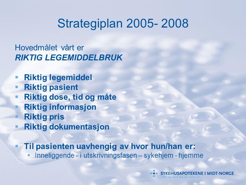 Strategiplan 2005- 2008 Hovedmålet vårt er RIKTIG LEGEMIDDELBRUK