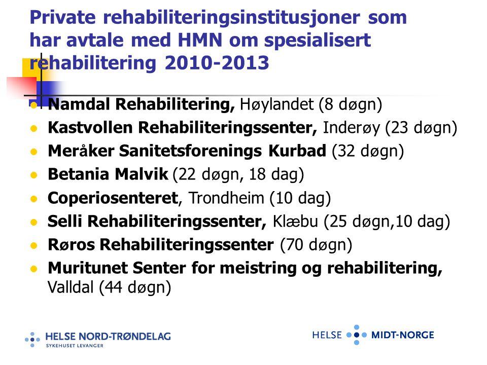 Private rehabiliteringsinstitusjoner som har avtale med HMN om spesialisert rehabilitering 2010-2013