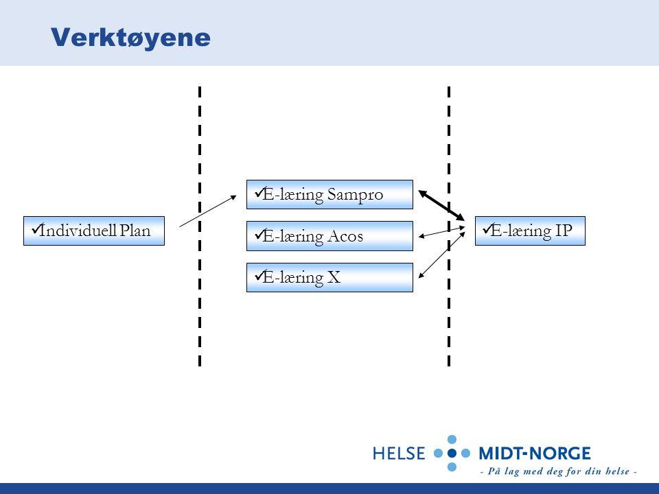 Verktøyene E-læring Sampro Individuell Plan E-læring IP E-læring Acos