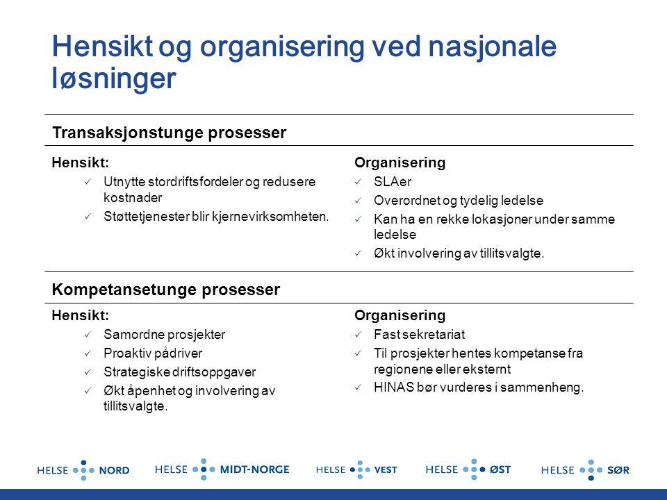 Hensikt og organisering ved nasjonale løsninger