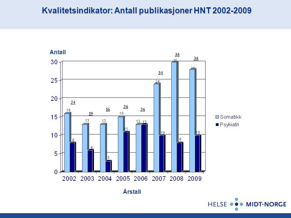 Kvalitetsindikator: Antall publikasjoner HNT 2002-2009