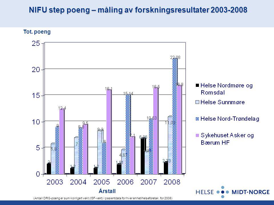 NIFU step poeng – måling av forskningsresultater 2003-2008