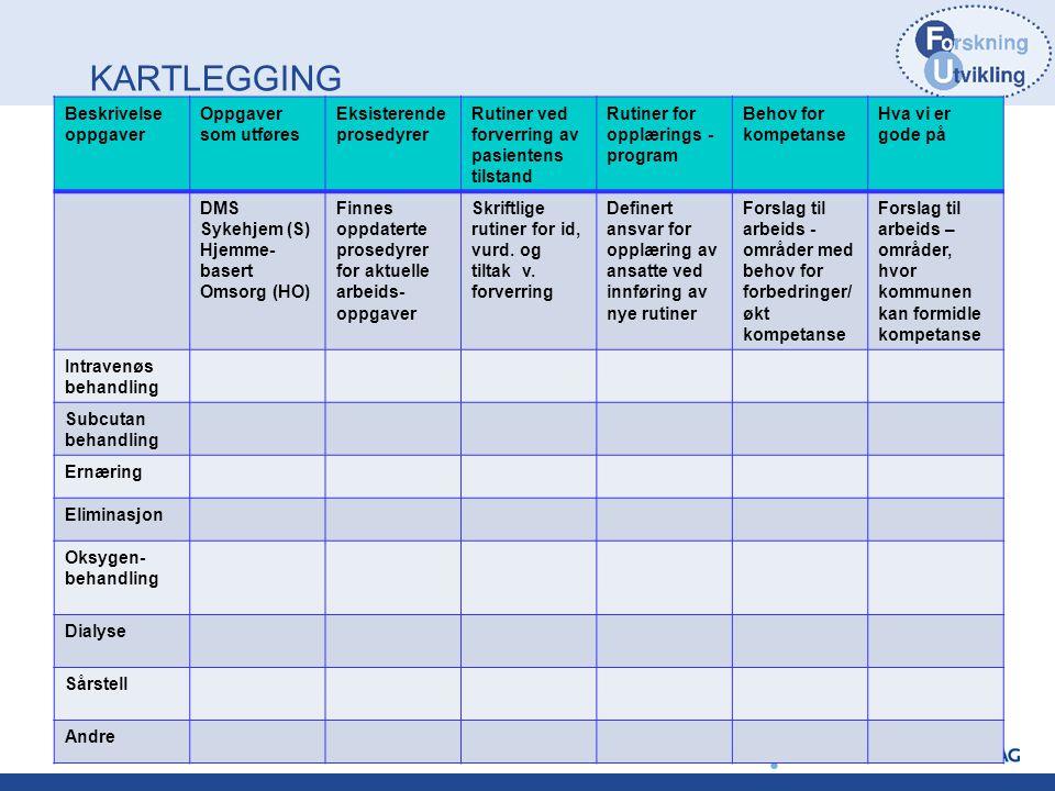 KARTLEGGING Beskrivelse oppgaver Oppgaver som utføres