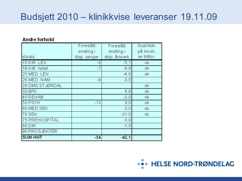 Budsjett 2010 – klinikkvise leveranser 19.11.09