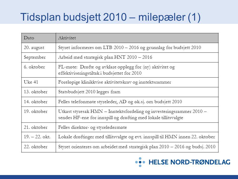 Tidsplan budsjett 2010 – milepæler (1)