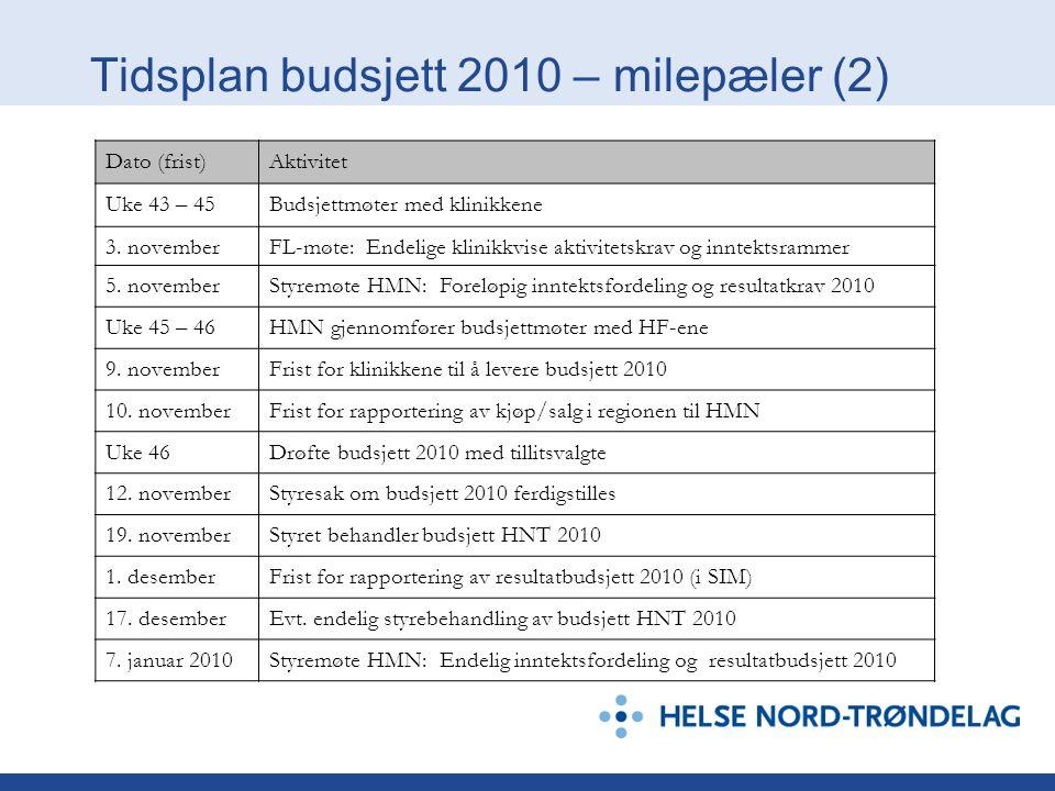 Tidsplan budsjett 2010 – milepæler (2)