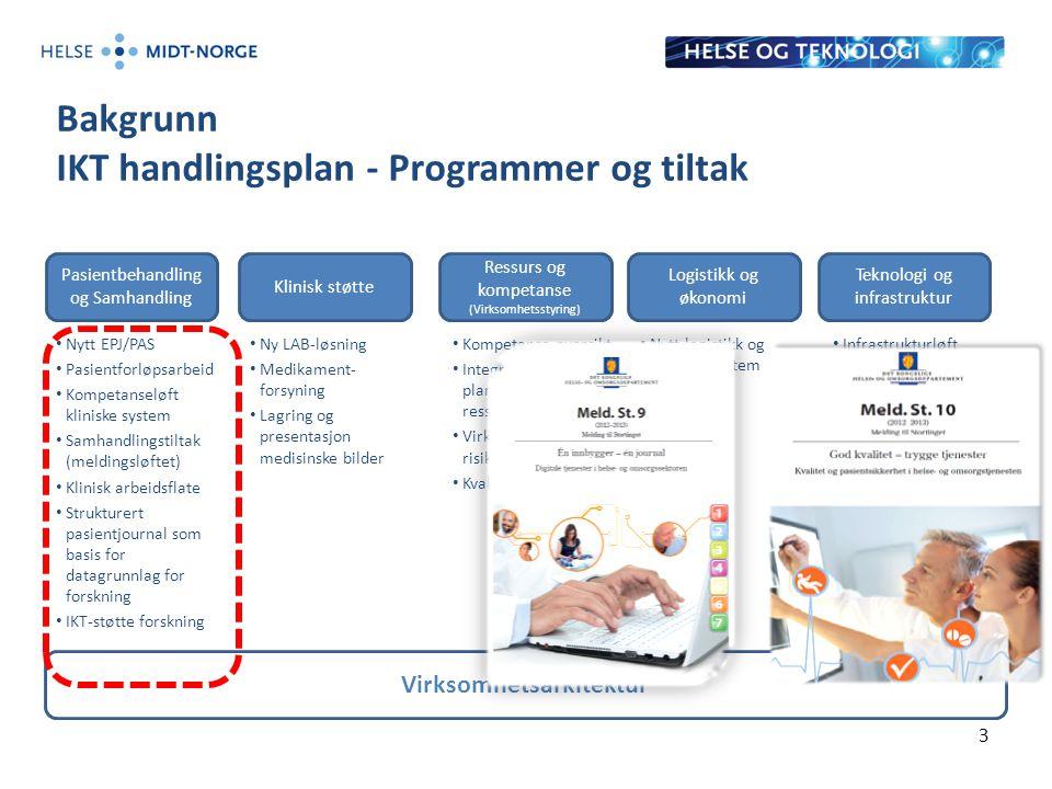 Bakgrunn IKT handlingsplan - Programmer og tiltak