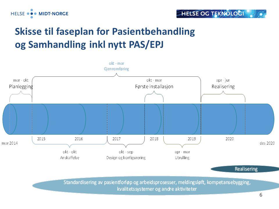 Skisse til faseplan for Pasientbehandling og Samhandling inkl nytt PAS/EPJ