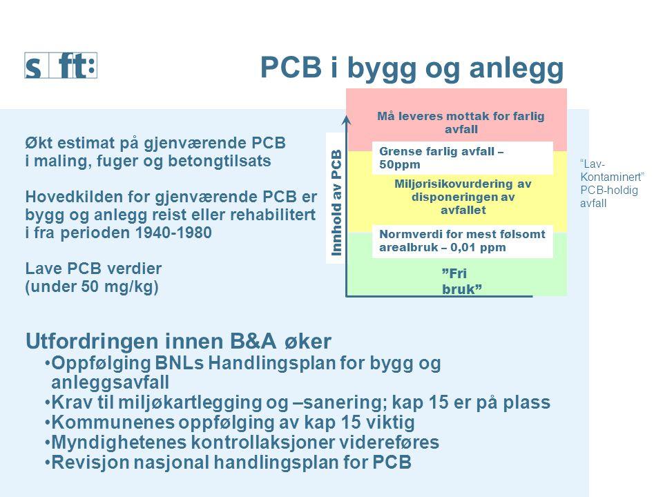 PCB i bygg og anlegg Utfordringen innen B&A øker