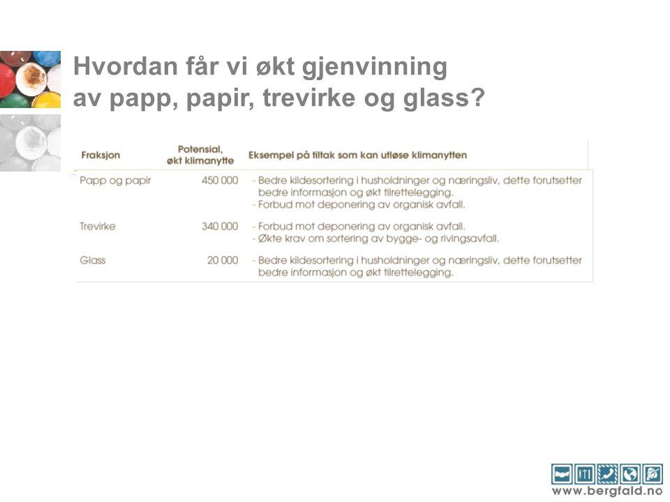 Hvordan får vi økt gjenvinning av papp, papir, trevirke og glass