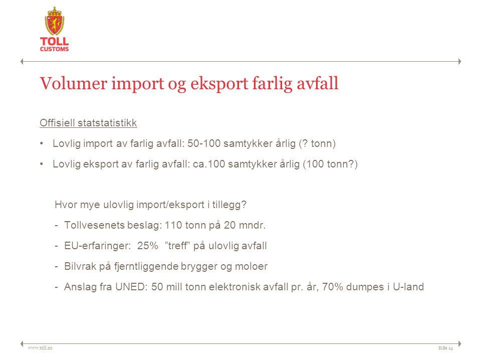 Volumer import og eksport farlig avfall