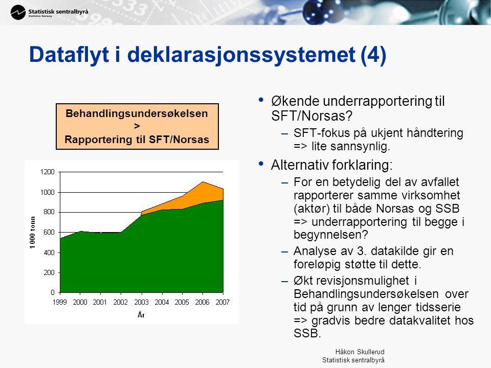 Dataflyt i deklarasjonssystemet (4)