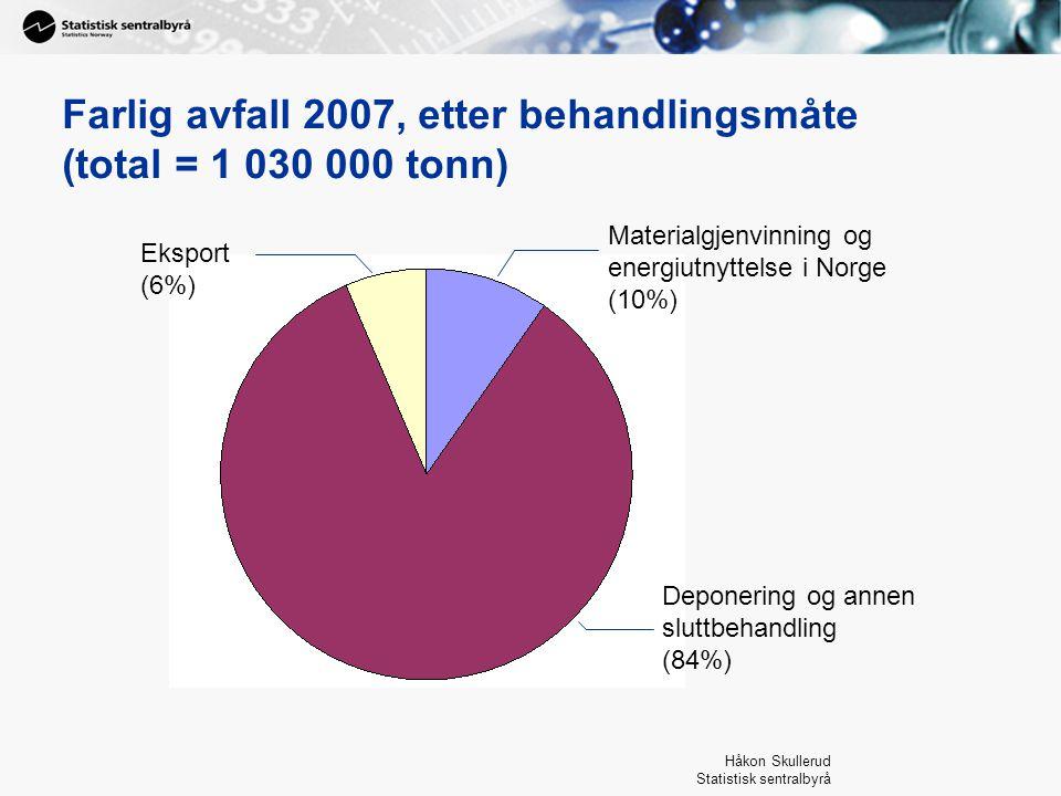 Farlig avfall 2007, etter behandlingsmåte (total = 1 030 000 tonn)