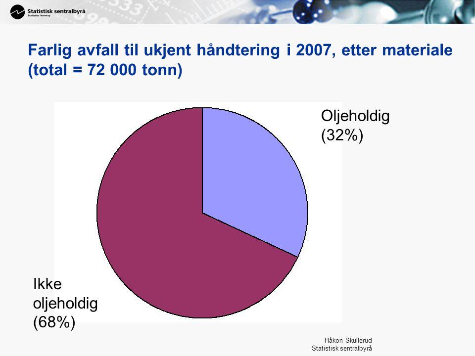 Farlig avfall til ukjent håndtering i 2007, etter materiale (total = 72 000 tonn)