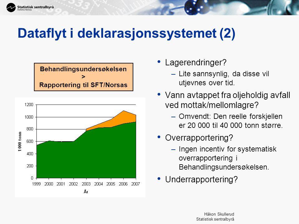 Dataflyt i deklarasjonssystemet (2)