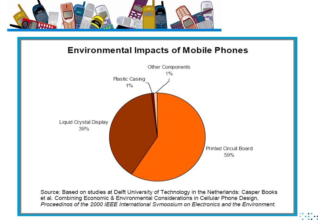 Farlig avfall 2009 - NORSAS, 16. sept.