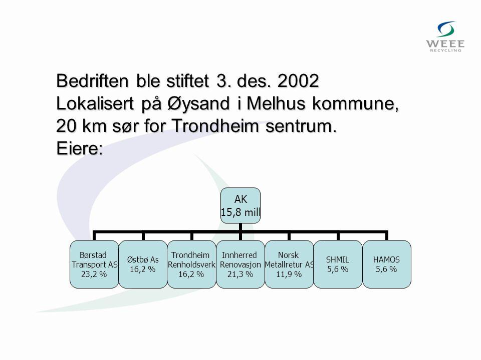 Bedriften ble stiftet 3. des. 2002