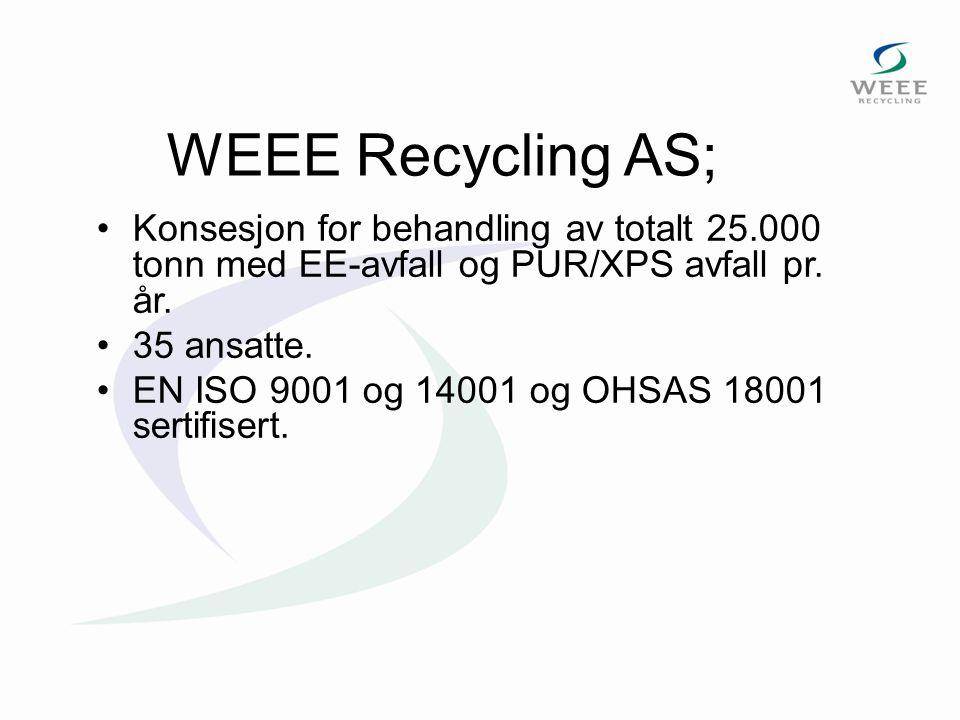 WEEE Recycling AS; Konsesjon for behandling av totalt 25.000 tonn med EE-avfall og PUR/XPS avfall pr. år.