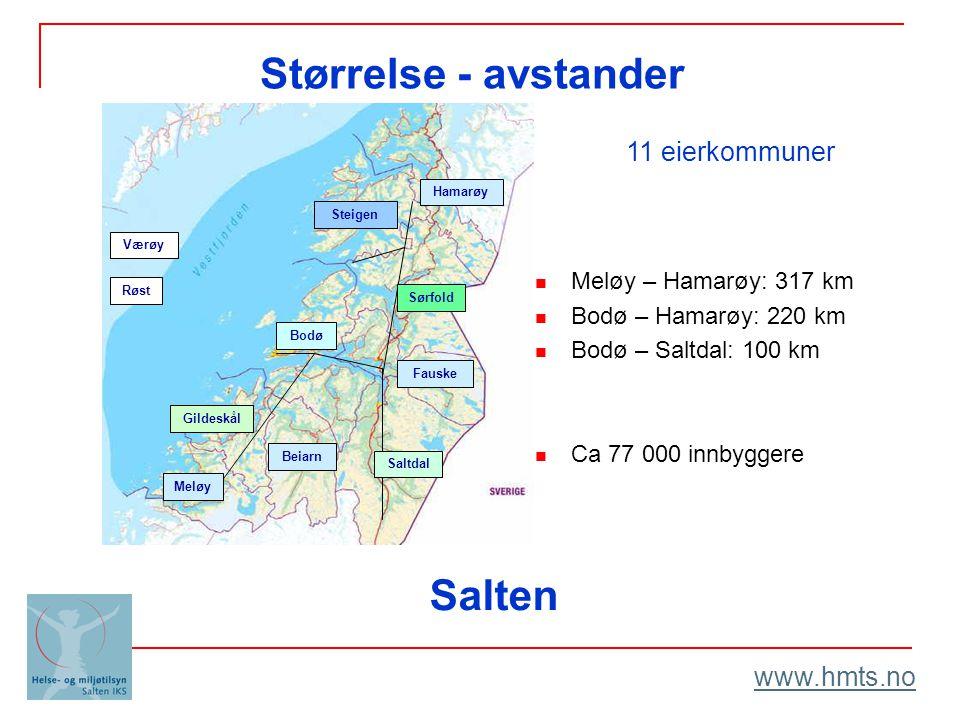 Størrelse - avstander Salten 11 eierkommuner www.hmts.no