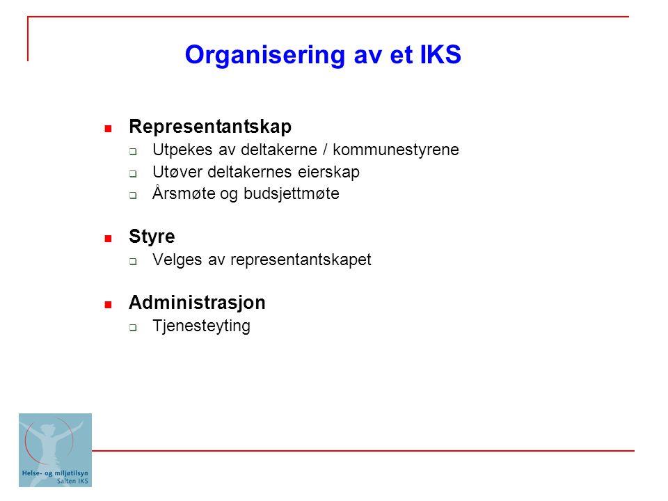 Organisering av et IKS Representantskap Styre Administrasjon