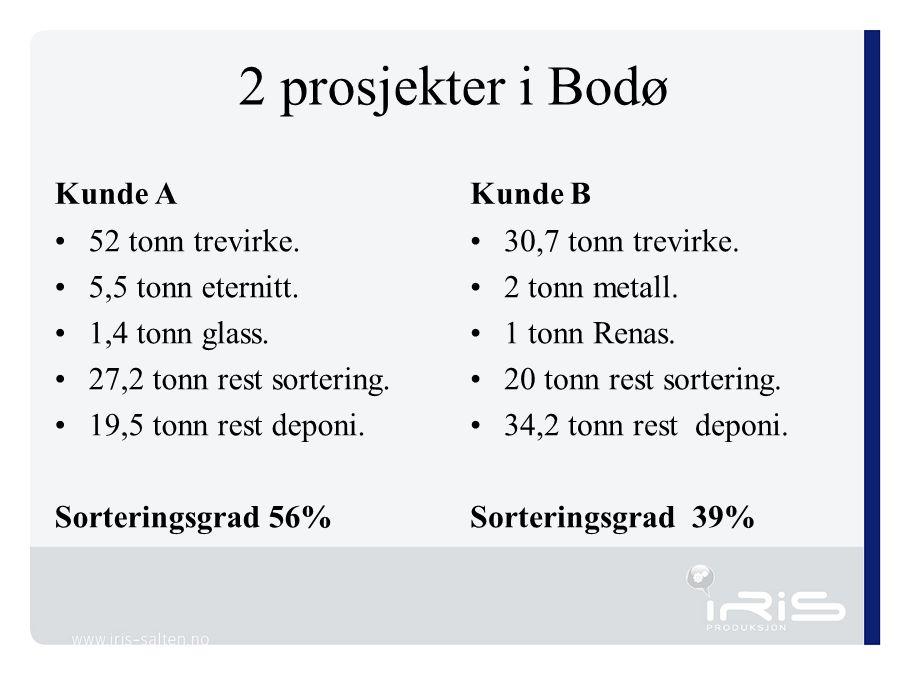 2 prosjekter i Bodø Kunde A Kunde B 52 tonn trevirke.