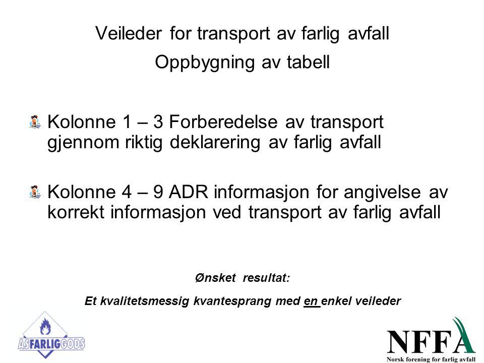 Veileder for transport av farlig avfall Oppbygning av tabell