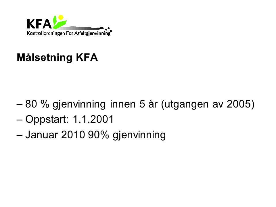 Målsetning KFA 80 % gjenvinning innen 5 år (utgangen av 2005) Oppstart: 1.1.2001.