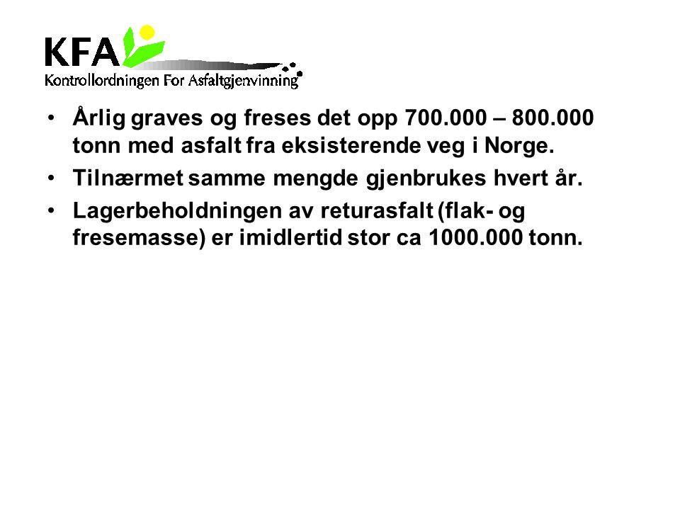 Årlig graves og freses det opp 700. 000 – 800