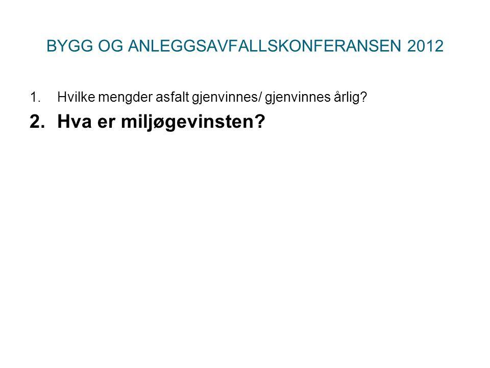 BYGG OG ANLEGGSAVFALLSKONFERANSEN 2012