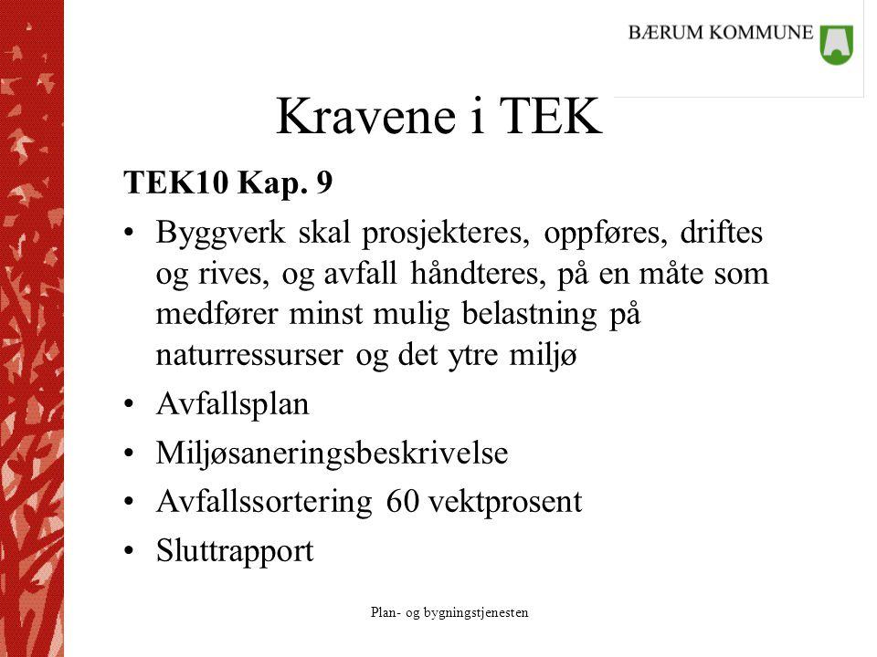 Kravene i TEK TEK10 Kap. 9.