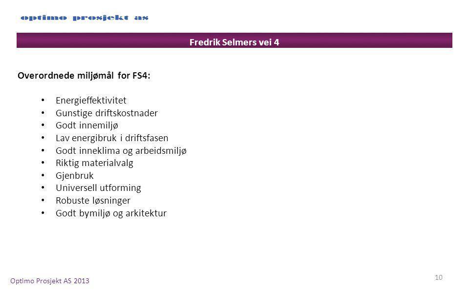 Fredrik Selmers vei 4 Overordnede miljømål for FS4: Energieffektivitet. Gunstige driftskostnader.