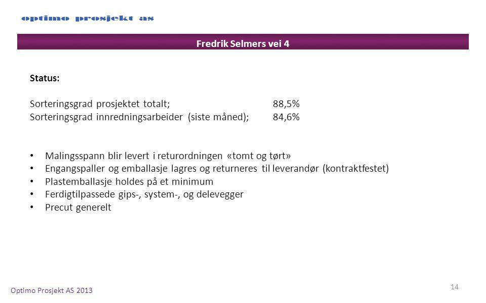 Fredrik Selmers vei 4 Status: Sorteringsgrad prosjektet totalt; 88,5% Sorteringsgrad innredningsarbeider (siste måned); 84,6%