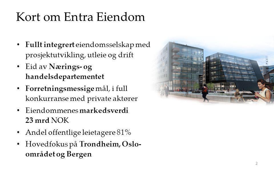 Kort om Entra Eiendom Fullt integrert eiendomsselskap med prosjektutvikling, utleie og drift. Eid av Nærings- og handelsdepartementet.