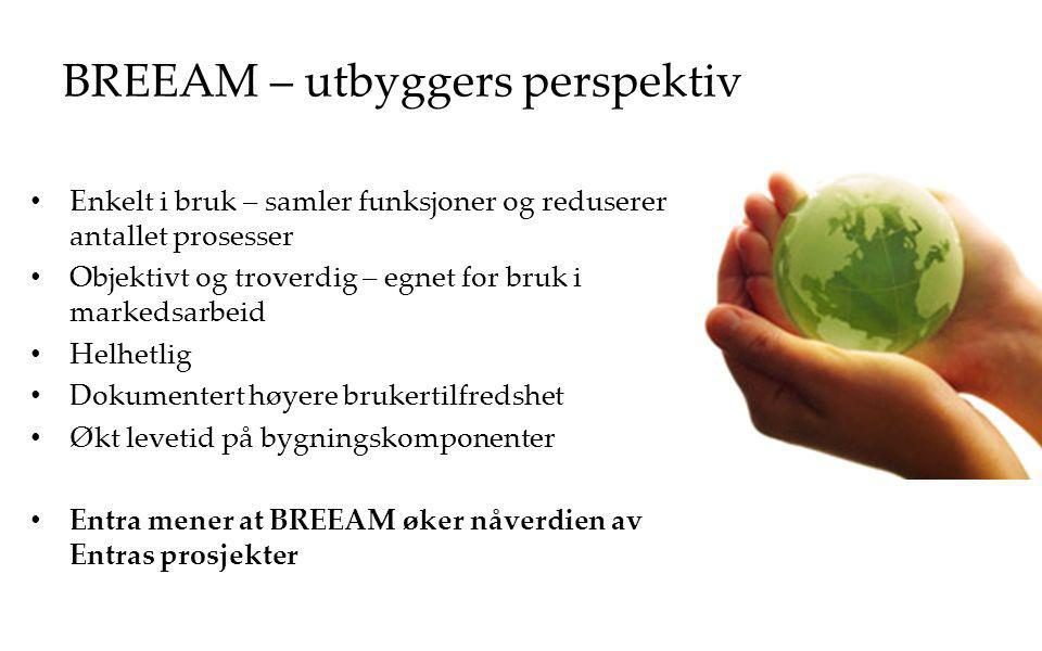 BREEAM – utbyggers perspektiv