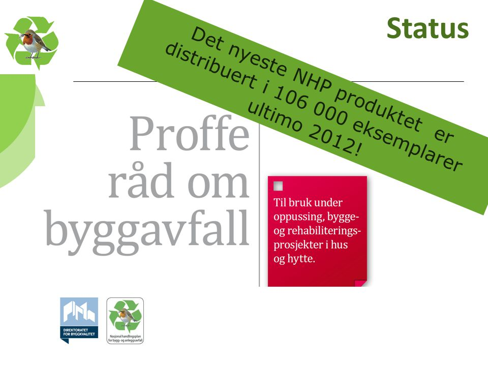 Status Det nyeste NHP produktet er distribuert i 106 000 eksemplarer ultimo 2012!