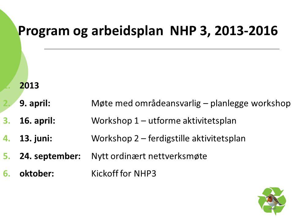 Program og arbeidsplan NHP 3, 2013-2016