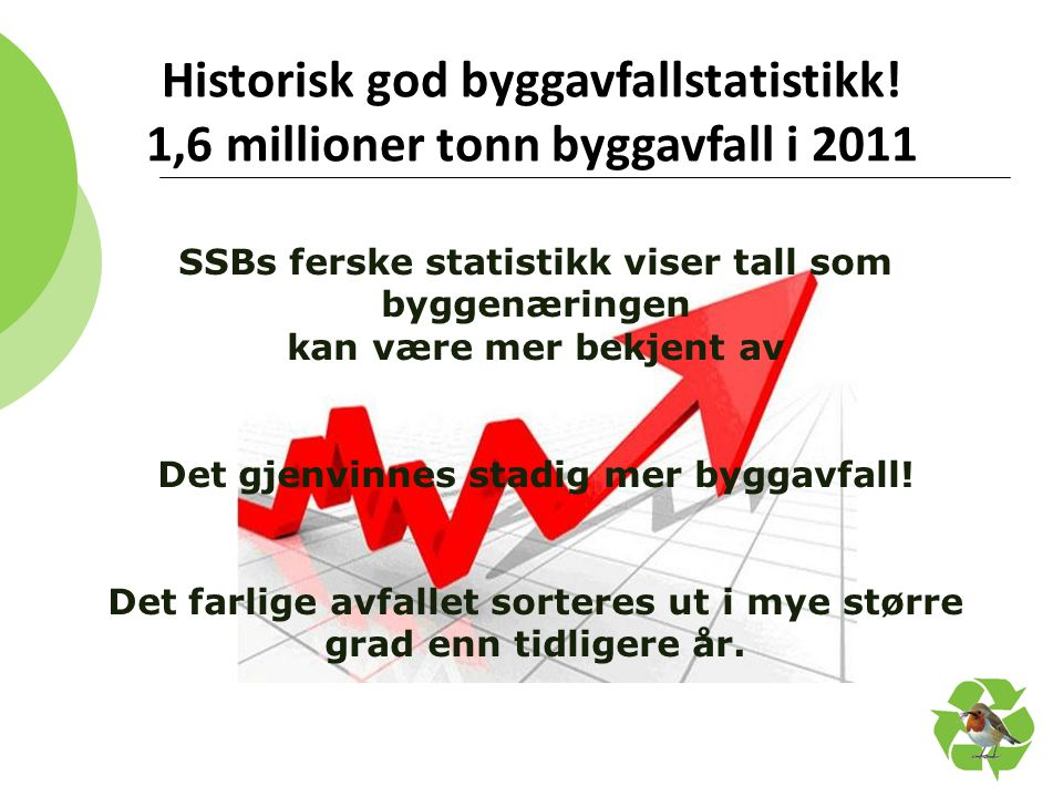 Historisk god byggavfallstatistikk!