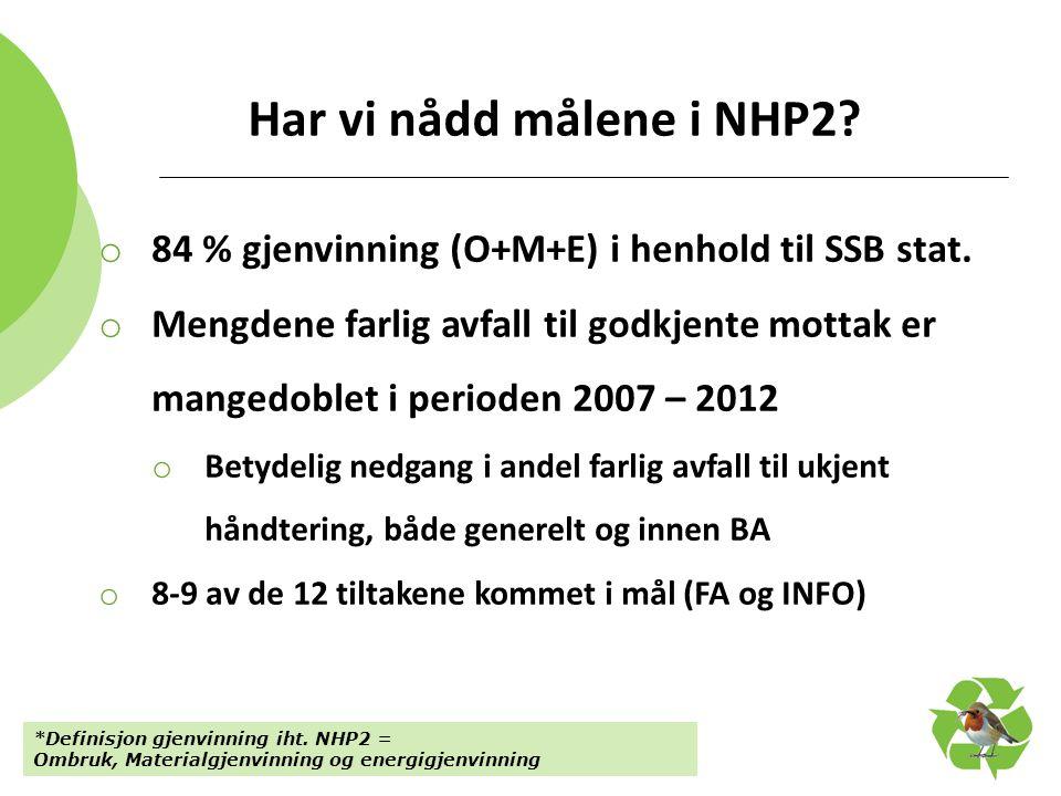 Har vi nådd målene i NHP2 84 % gjenvinning (O+M+E) i henhold til SSB stat.