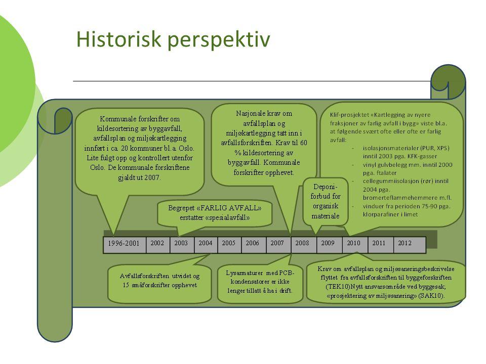 Historisk perspektiv Det har skjedd veldig mye på 12 år, veldig mye. Det er det veldig viktig at vi tar oss tid til å reflektere over også.