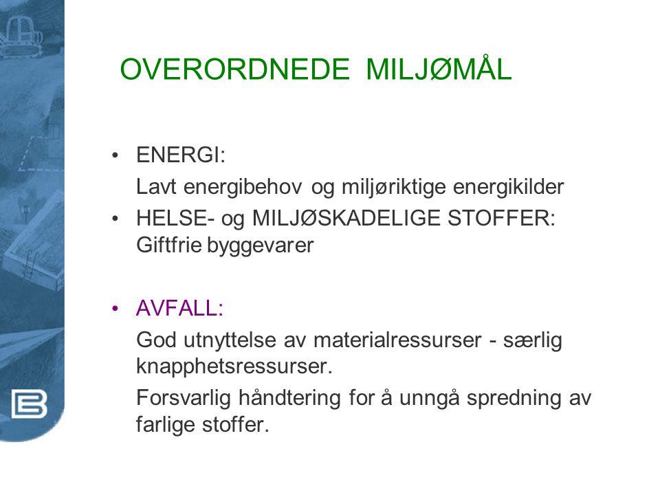 OVERORDNEDE MILJØMÅL ENERGI: