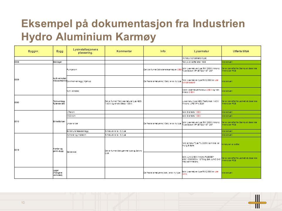 Eksempel på dokumentasjon fra Industrien Hydro Aluminium Karmøy