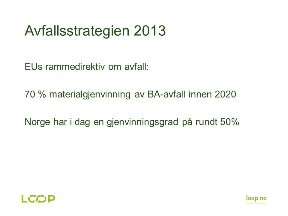 Avfallsstrategien 2013