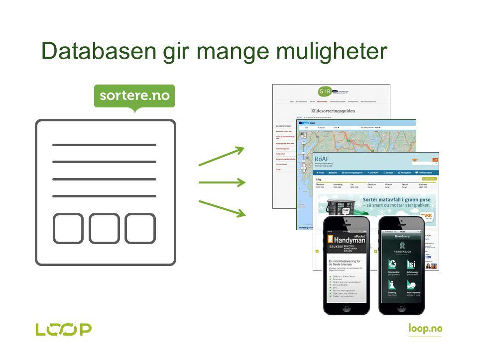 Databasen gir mange muligheter