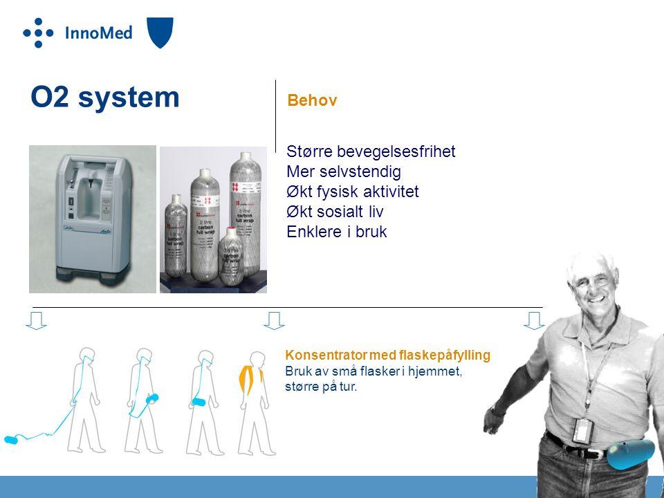 O2 system Behov Større bevegelsesfrihet Mer selvstendig