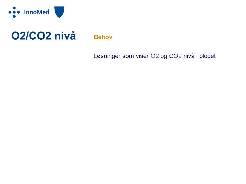 O2/CO2 nivå Behov Løsninger som viser O2 og CO2 nivå i blodet