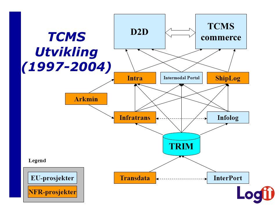 TCMS Utvikling (1997-2004) TCMS D2D commerce TRIM Intra ShipLog Arkmin