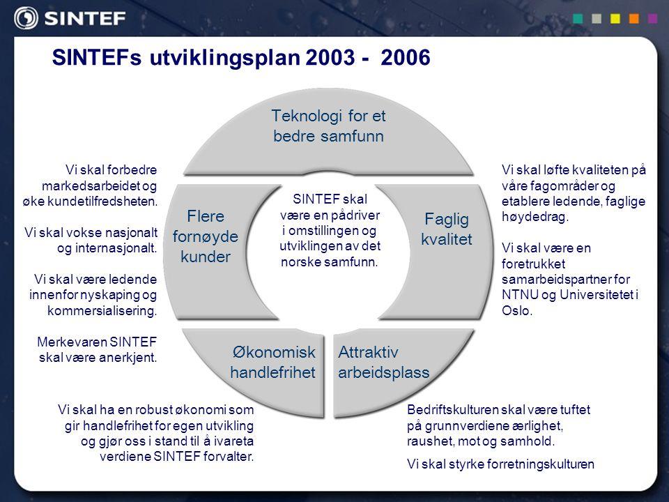 SINTEFs utviklingsplan 2003 - 2006