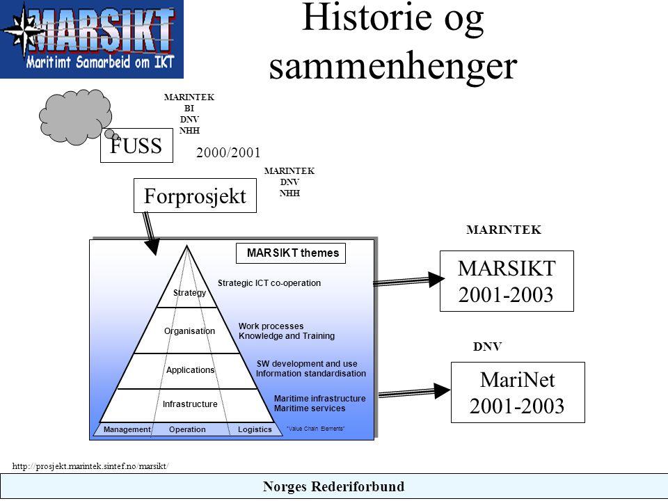 Historie og sammenhenger