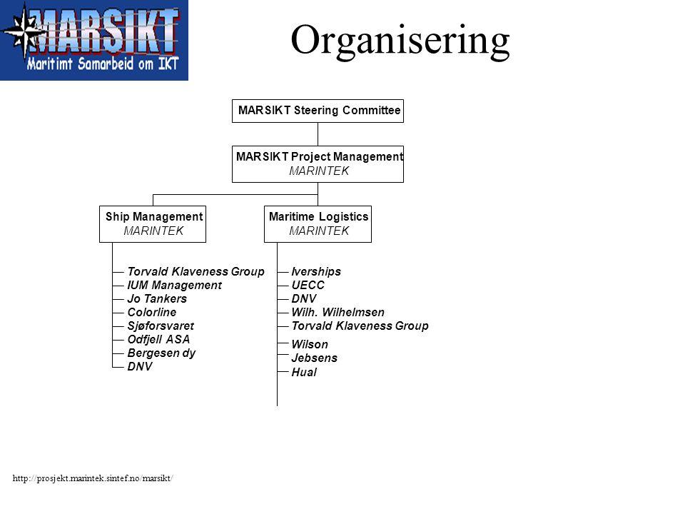 Organisering MARSIKT Steering Committee MARSIKT Project Management